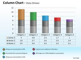 Data Driven Economic Analysis With Column Chart Powerpoint Slides