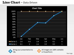 data_driven_economic_status_line_chart_powerpoint_slides_Slide01