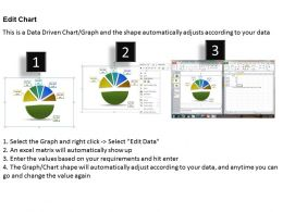 Data Driven Express Business Facts In Pie Chart Powerpoint slides