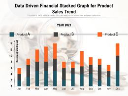 Data Driven Financial Stacked Graph For Product Sales Trend