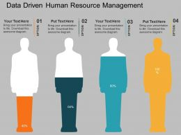 Data Driven Human Resource Management Powerpoint Slides