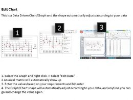Data Driven Ineract With Stock Chart Powerpoint slides
