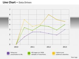 Data Driven Line Chart Business Graph Powerpoint Slides