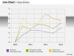 data_driven_line_chart_business_graph_powerpoint_slides_Slide01