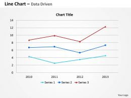 Data Driven Line Chart For Business Information Powerpoint Slides