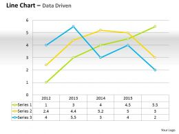 Data Driven Line Chart For Business Performance Powerpoint Slides