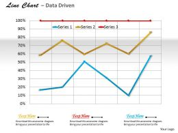Data Driven Line Chart For Business Trends Powerpoint Slides