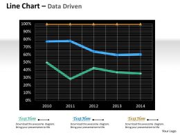 Data Driven Line Chart For Market Survey Powerpoint Slides