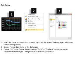 data_driven_line_chart_for_market_survey_powerpoint_slides_Slide02