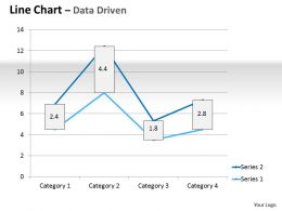 Data Driven Line Chart Market Graph Powerpoint Slides