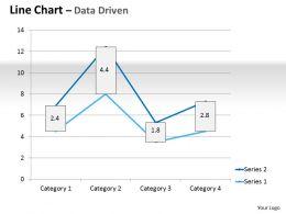 data_driven_line_chart_market_graph_powerpoint_slides_Slide01