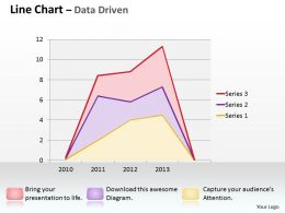 Data Driven Line Chart Shows Revenue Trends Powerpoint Slides