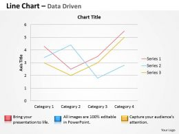 data_driven_line_chart_to_demonstrate_data_powerpoint_slides_Slide01