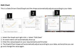 Data Driven Line Chart To Demonstrate Data Powerpoint Slides