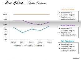 Data Driven Market Analysis Line Chart Powerpoint Slides