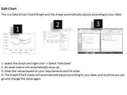 Data Driven Market Analysis Line Chart Powerpoint Slides