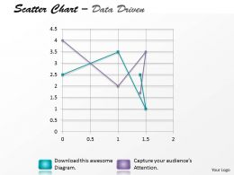 data_driven_multiple_series_scatter_chart_powerpoint_slides_Slide01