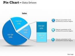 Data Driven Percentage Breakdown Pie Chart Powerpoint Slides