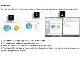 Data Driven Pie Chart For Business Stratregy Powerpoint Slides