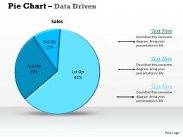 Data Driven Pie Chart For Sales Process Powerpoint Slides