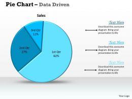 data_driven_pie_chart_for_sales_process_powerpoint_slides_Slide01
