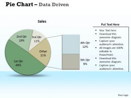 data_driven_pie_chart_of_market_research_powerpoint_slides_Slide01