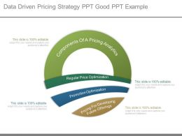 Data Driven Pricing Strategy Ppt Good Ppt Example