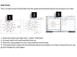 Data Driven Radar Chart Displays Multivariate Data Powerpoint Slides