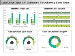Data Driven Sales Kpi Dashboard For Achieving Sales Target Ppt Samples