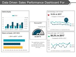 Data Driven Sales Performance Dashboard For Achieving Sales Target Ppt Slides