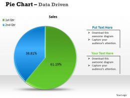 Data Driven Sales Profit Pie Chart Powerpoint Slides