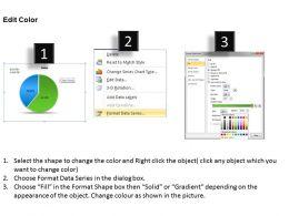 Data Driven Sales Profit Pie Chart Powerpoint Slides
