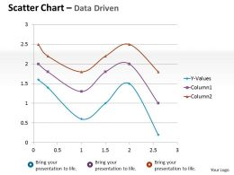 Data Driven Scatter Chart Mathematical Diagram Powerpoint Slides