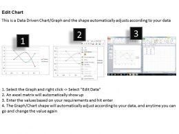 Data Driven Scatter Chart To Predict Future Movements Powerpoint slides