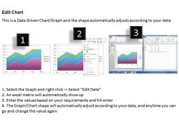 Data Driven Stacked Area Chart Powerpoint slides