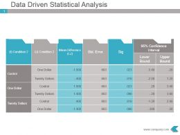 Data Driven Statistical Analysis Powerpoint Template