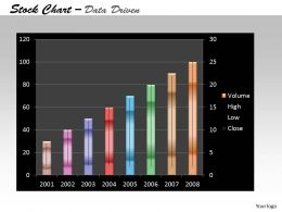 Data Driven Stock Chart For Business Growth Powerpoint slides