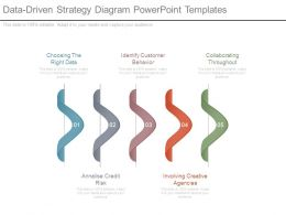 Data Driven Strategy Diagram Powerpoint Templates