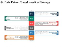 Data Driven Transformation Strategy PPT Presentation