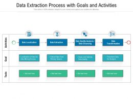 Data Extraction Process With Goals And Activities