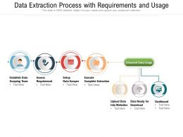 Data Extraction Process With Requirements And Usage