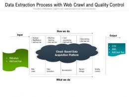 Data Extraction Process With Web Crawl And Quality Control