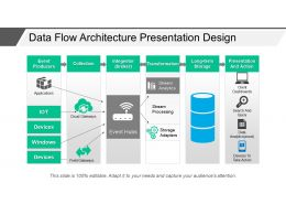 Data Flow Architecture Presentation Design