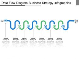 Data Flow Diagram Business Strategy Infographics