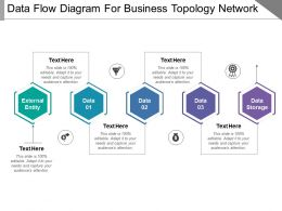 Data Flow Diagram For Business Topology Network