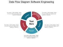 Data Flow Diagram Software Engineering Ppt Powerpoint Presentation Model Ideas Cpb