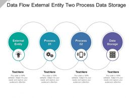 Data Flow External Entity Two Process Data Storage