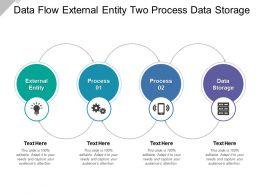 Data Flow External Entity Two Process Data Storage
