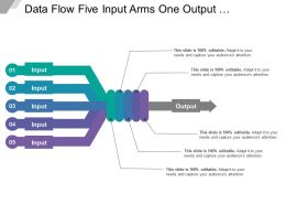 Data Flow Five Input Arms One Output With An Outgoing Arrow