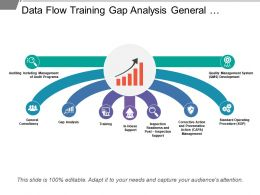 Data Flow Training Gap Analysis General Consultancy